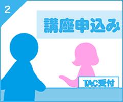 STEP2 TACへ申込書の提出