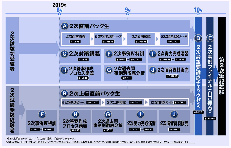2019_2jichoku_course_02.jpg