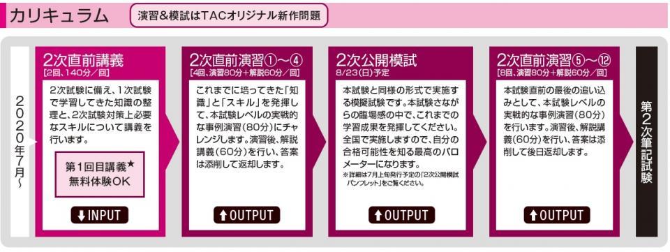 2020_2ji_chokuzenpack.jpg