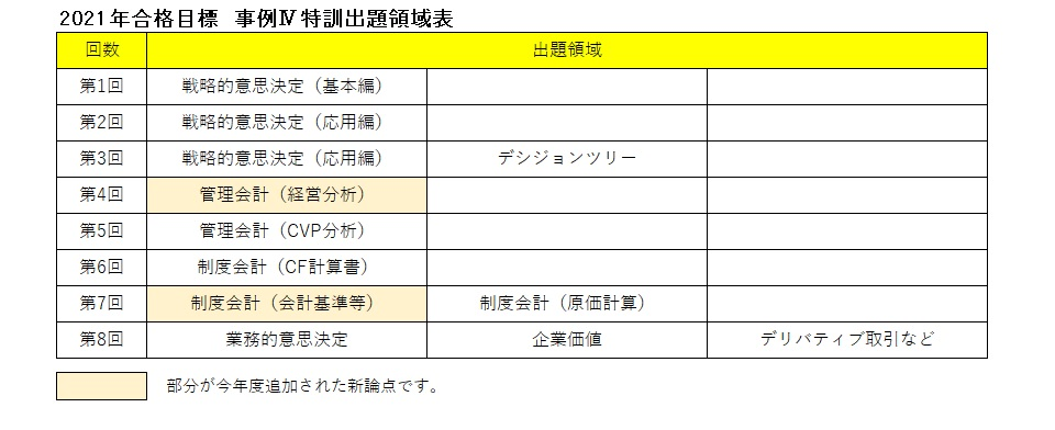 2021_2ji_jirei4_ryouiki.jpg