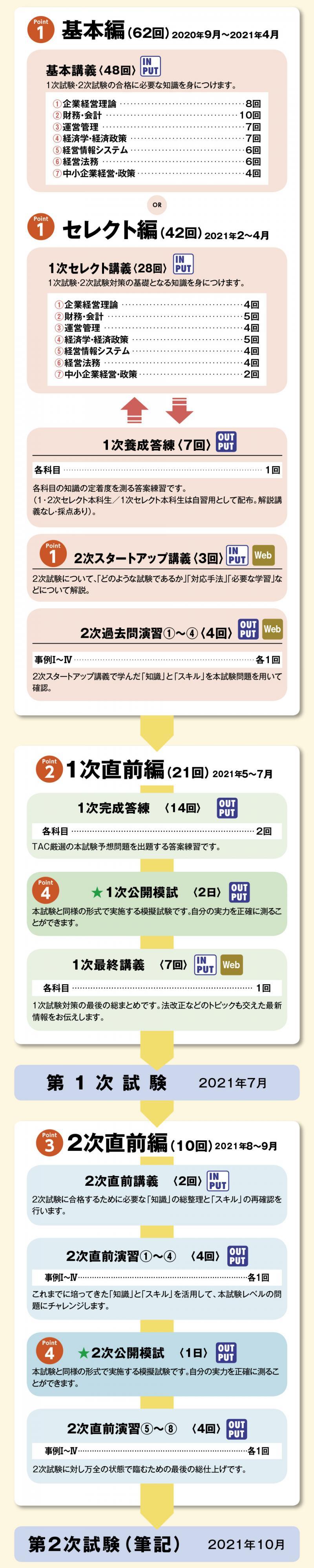 2021_senryaku_cur.jpg