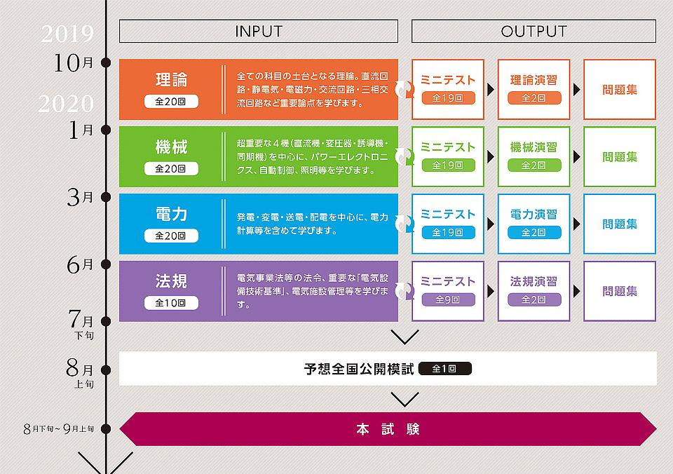 curriculum_4em_2020.jpg