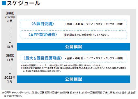 CFPチャレンジパックスケジュール