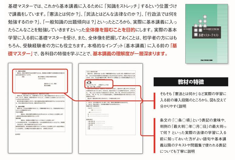 基礎マスターテキスト【初学者・受験経験者・学習経験者対象】