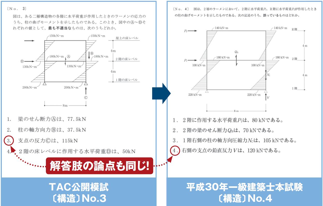 2019公開模試.png