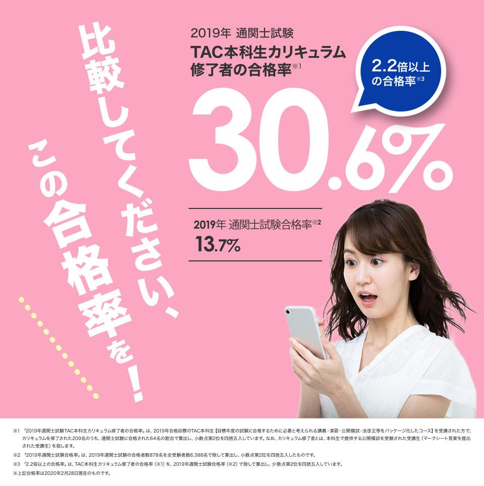 tukan_gokakuritsu_960.jpg