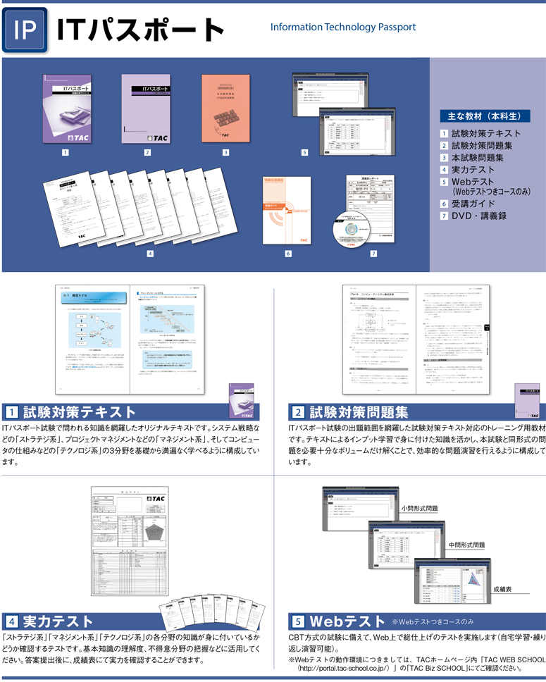 IP ITパスポート