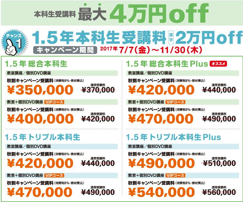 チャンス1 1.5年本科生受講料 2万円off