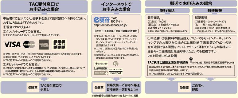 2017koukaimosi_03.png