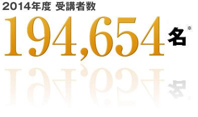 2014年度 受講者数 194,654名